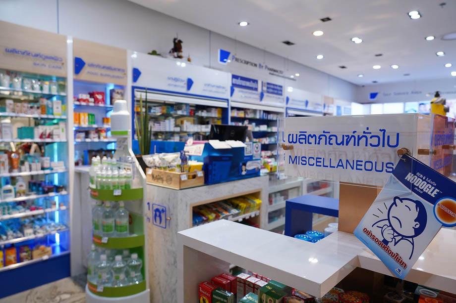 ต้นทุนทางธุรกิจของร้านขายยา